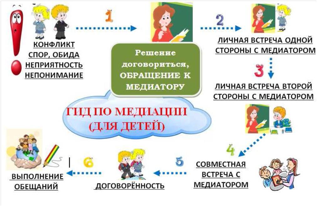 gid_po_mediatsii_dlya_detey